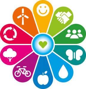 Sabe's One Planet Living Sustainability Action Plan